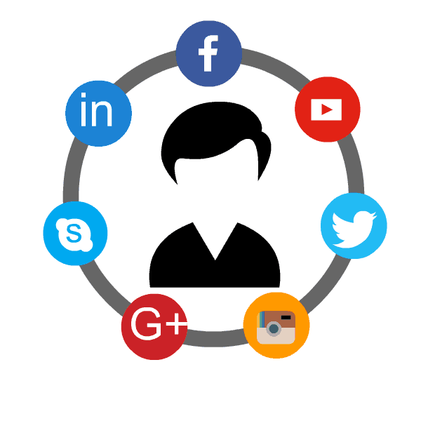 Zulution Social Media Integration at web design Miami services